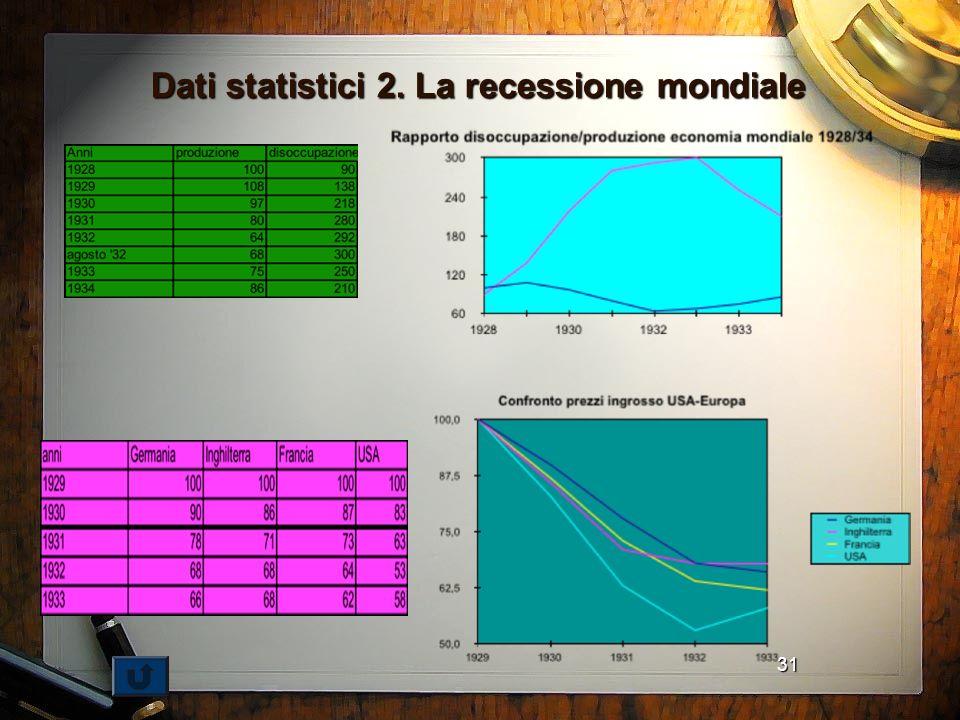 Dati statistici 2. La recessione mondiale