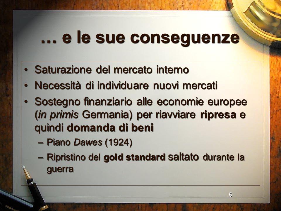 … e le sue conseguenze Saturazione del mercato interno