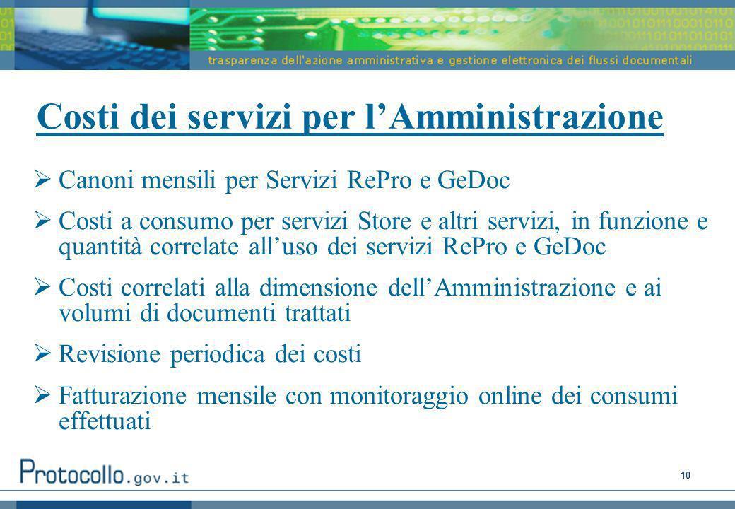 Costi dei servizi per l'Amministrazione