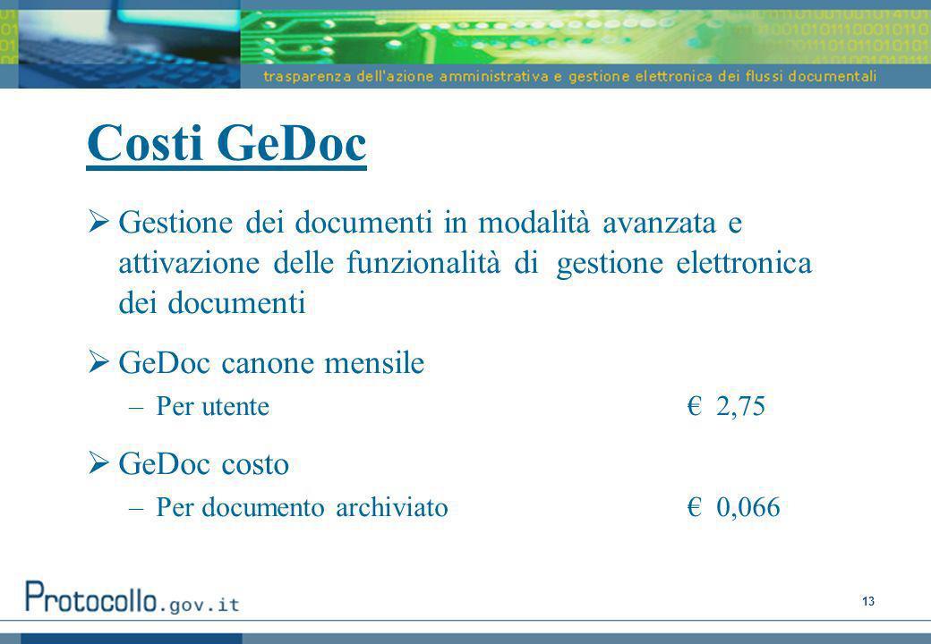 Costi GeDoc Gestione dei documenti in modalità avanzata e attivazione delle funzionalità di gestione elettronica dei documenti.