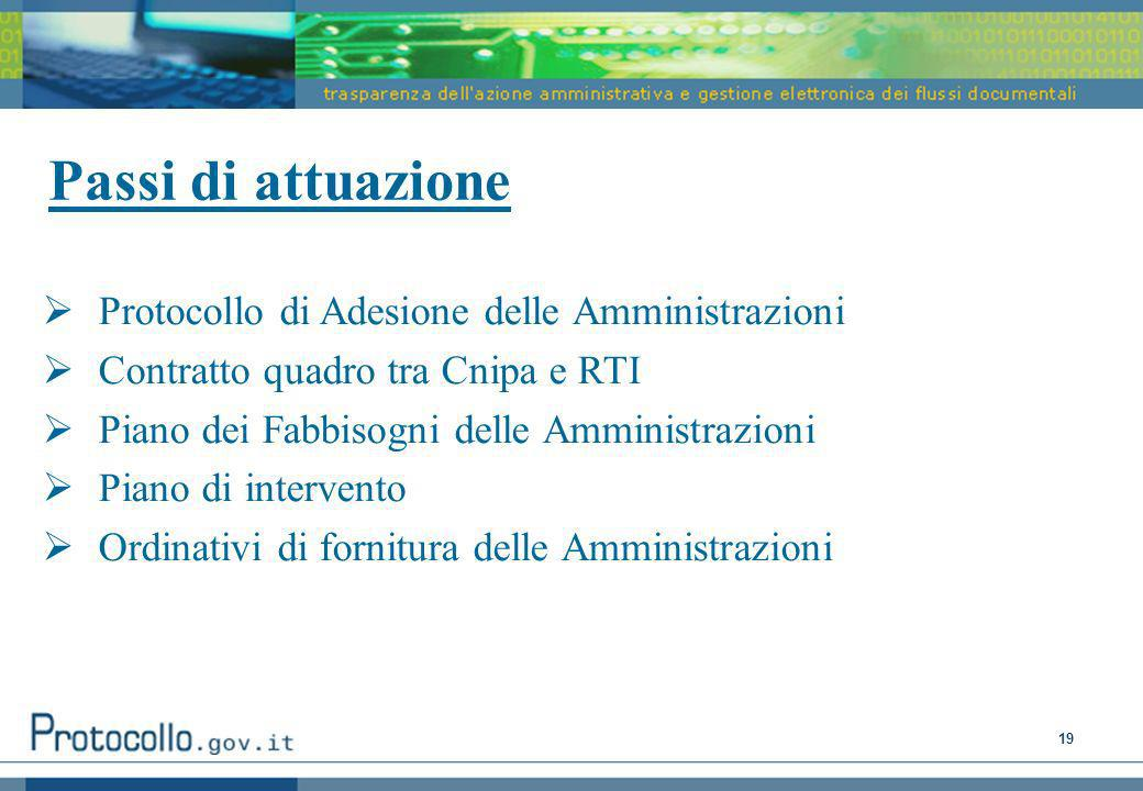 Passi di attuazione Protocollo di Adesione delle Amministrazioni