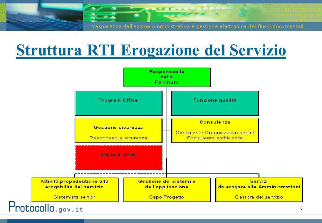 Struttura RTI Erogazione del Servizio