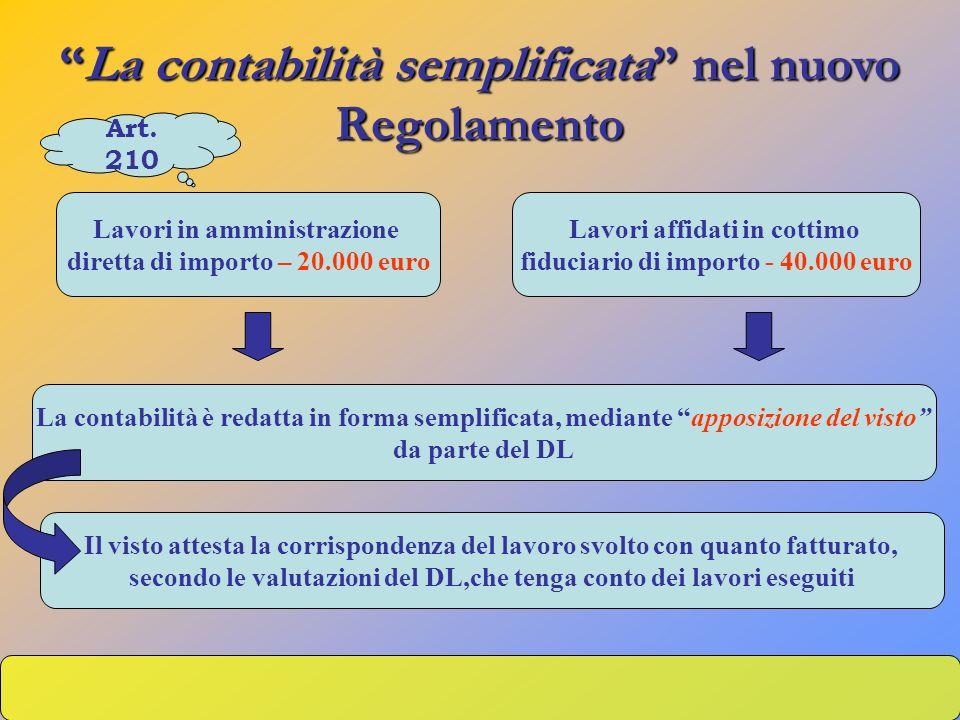 La contabilità semplificata nel nuovo Regolamento