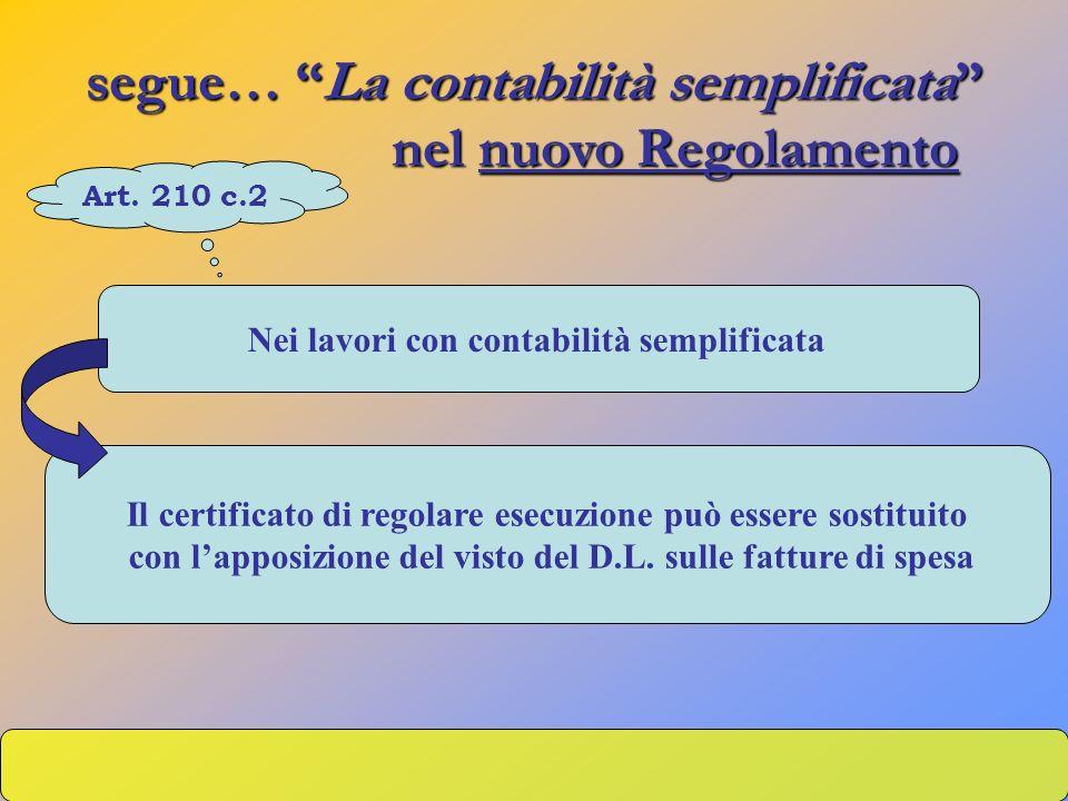segue… La contabilità semplificata nel nuovo Regolamento