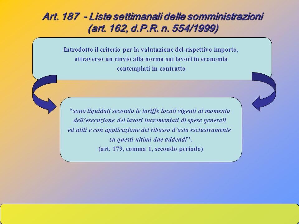 Art. 187 - Liste settimanali delle somministrazioni