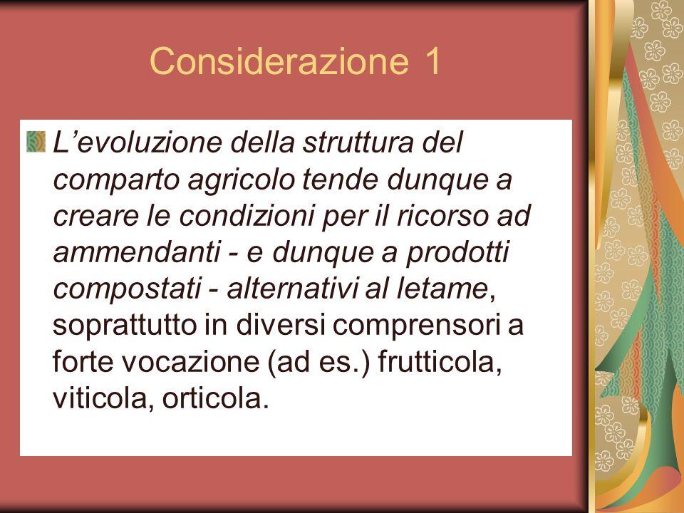 Considerazione 1