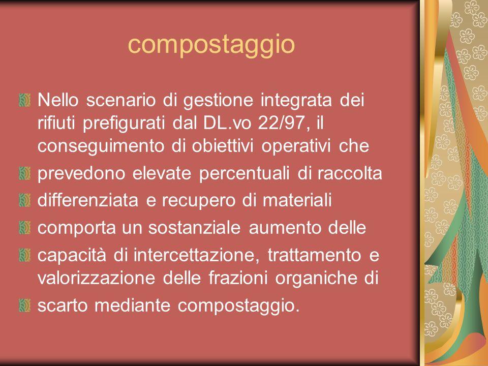 compostaggio Nello scenario di gestione integrata dei rifiuti prefigurati dal DL.vo 22/97, il conseguimento di obiettivi operativi che.