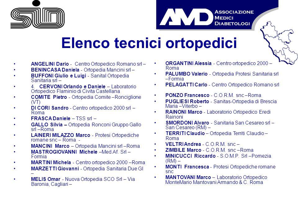Elenco tecnici ortopedici