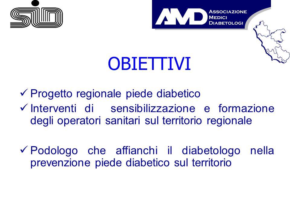 OBIETTIVI Progetto regionale piede diabetico
