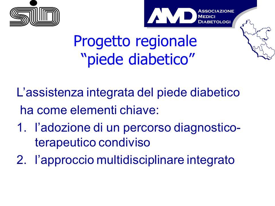 Progetto regionale piede diabetico