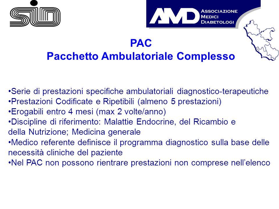 Pacchetto Ambulatoriale Complesso
