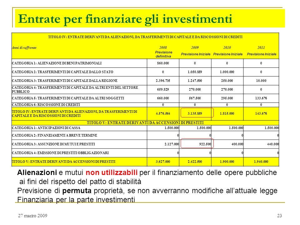 Entrate per finanziare gli investimenti