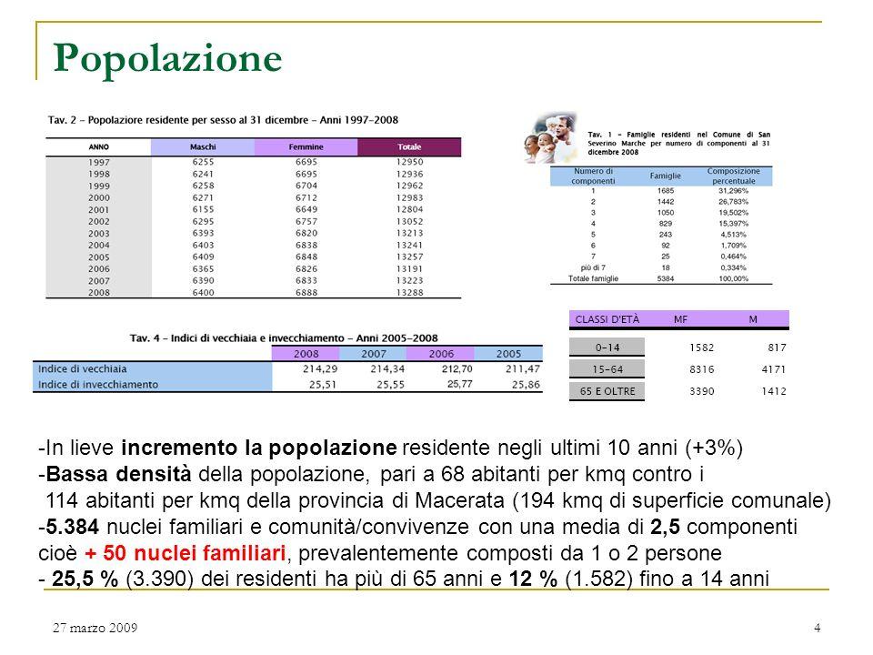 Popolazione In lieve incremento la popolazione residente negli ultimi 10 anni (+3%)