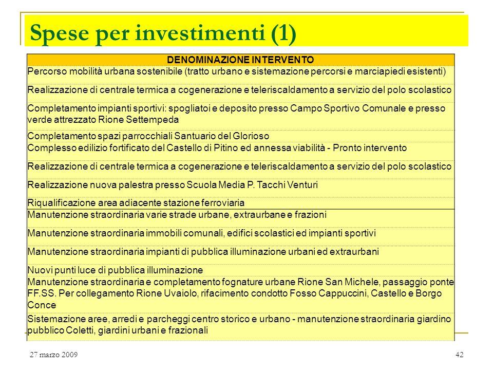 Spese per investimenti (1)