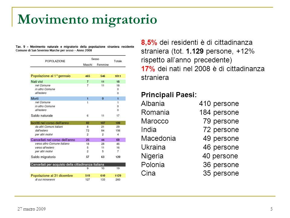 Movimento migratorio 8,5% dei residenti è di cittadinanza