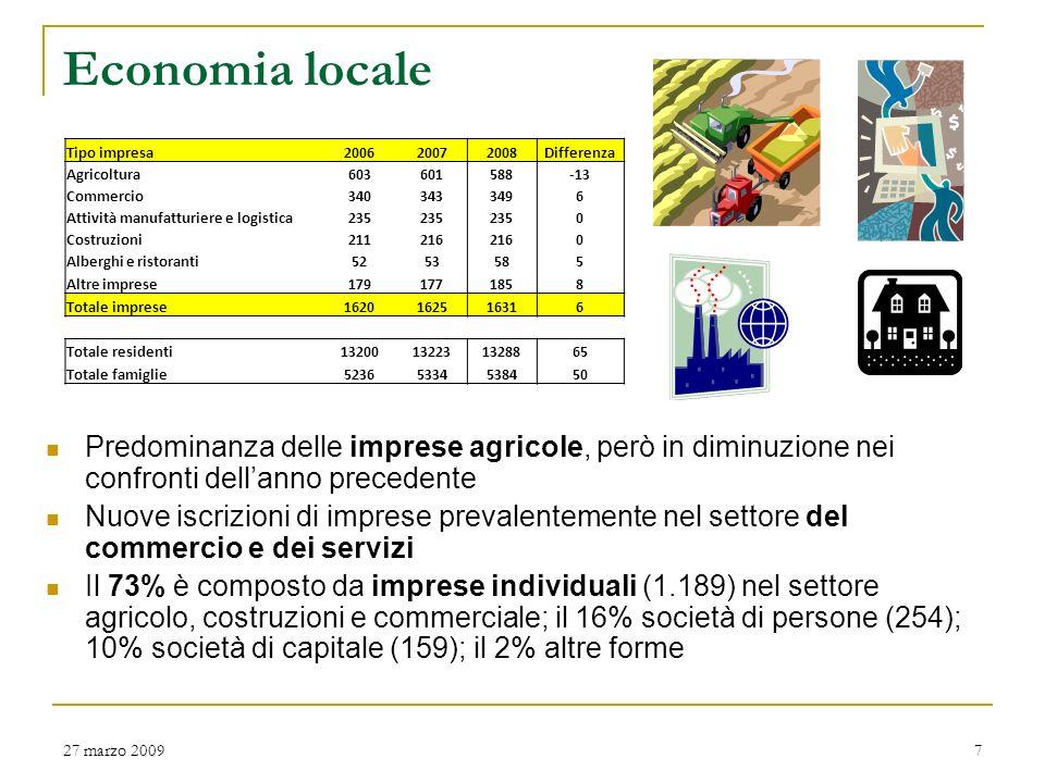Economia locale Tipo impresa. 2006. 2007. 2008. Differenza. Agricoltura. 603. 601. 588. -13.
