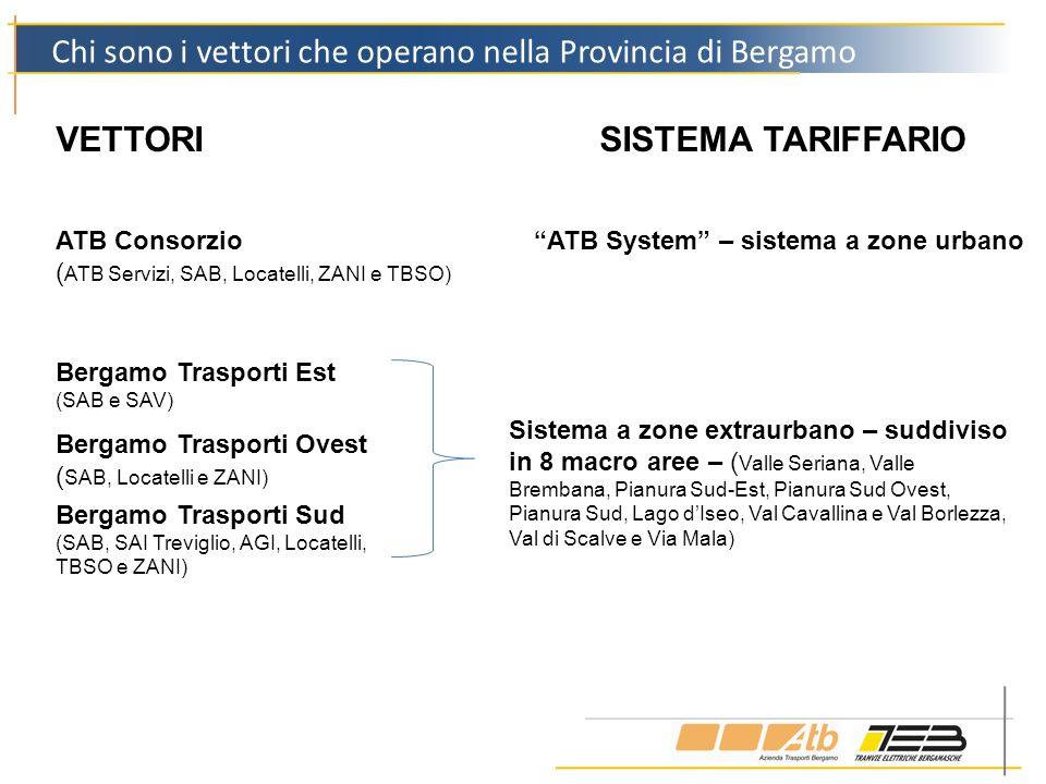 Chi sono i vettori che operano nella Provincia di Bergamo