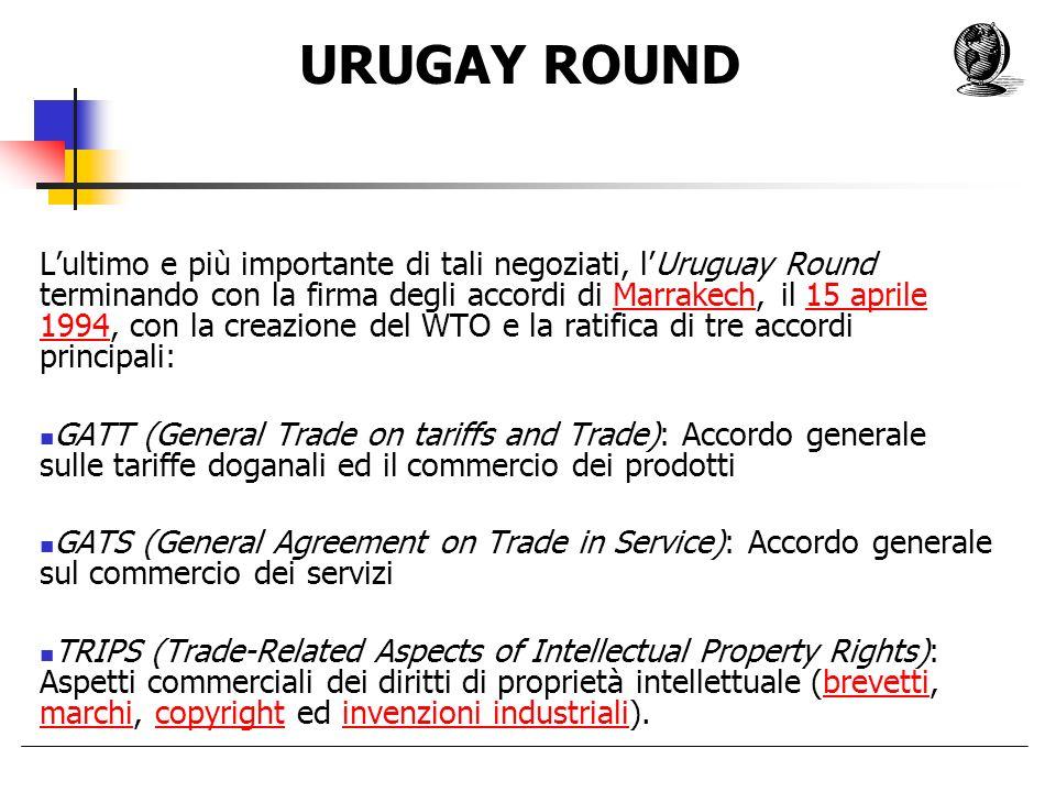 URUGAY ROUND