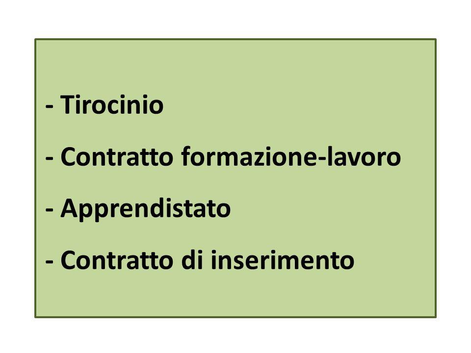 - Tirocinio - Contratto formazione-lavoro - Apprendistato - Contratto di inserimento
