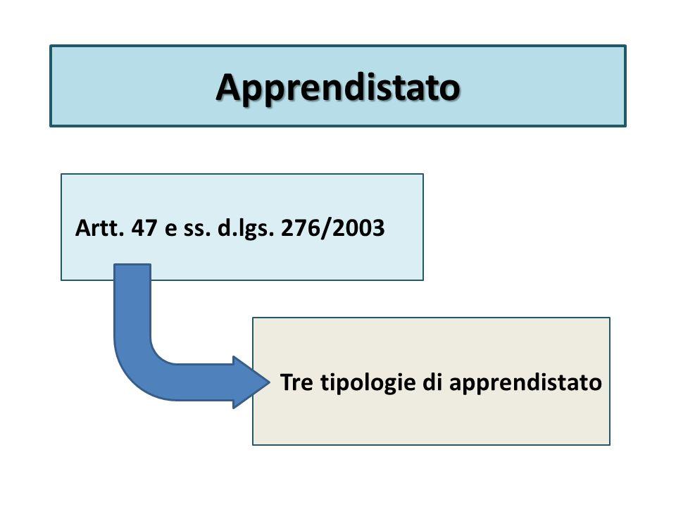 Apprendistato Artt. 47 e ss. d.lgs. 276/2003