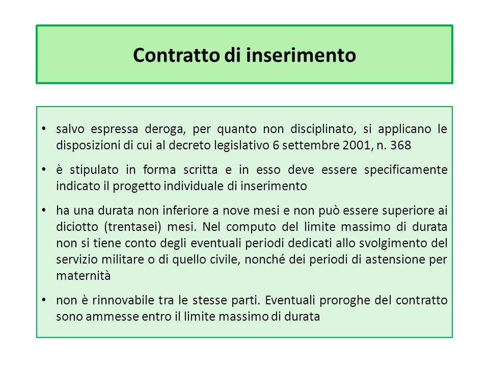 Contratto di inserimento