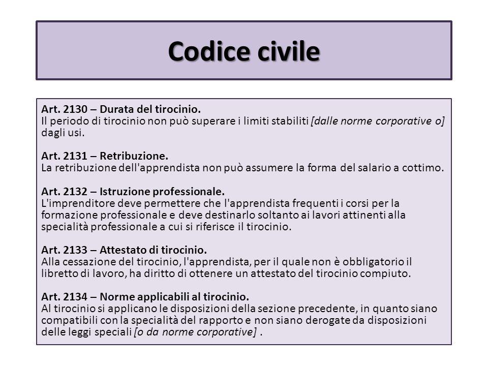 Codice civile Art. 2130 – Durata del tirocinio.