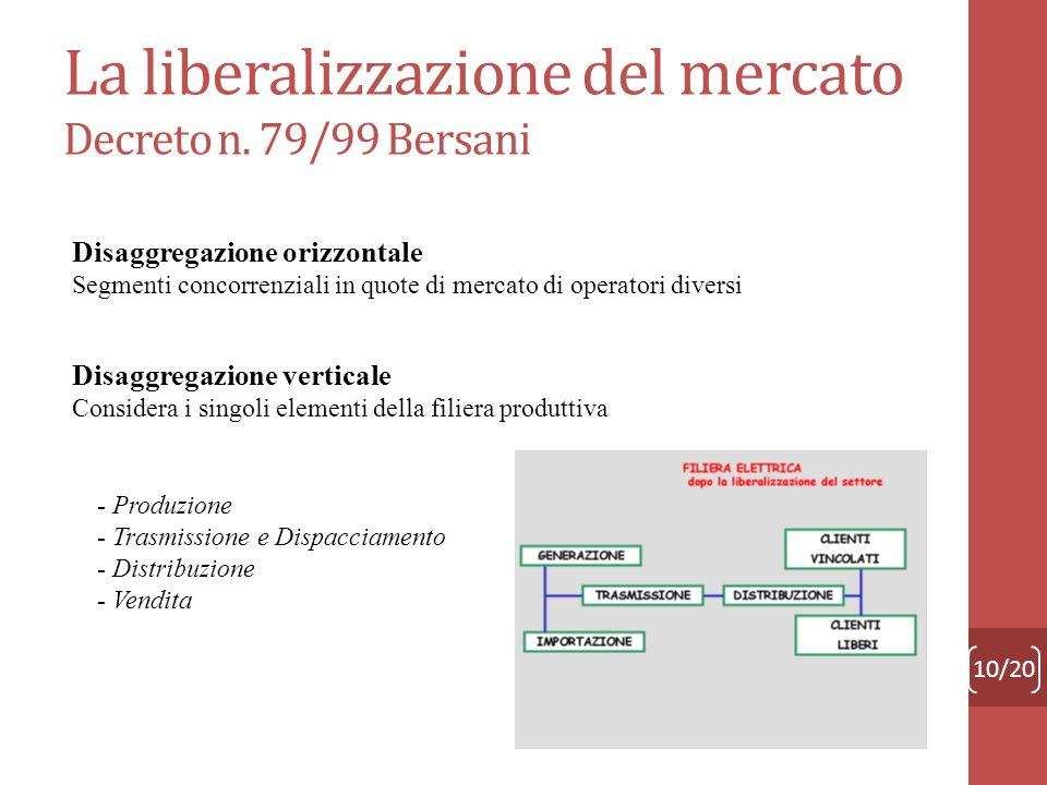 La liberalizzazione del mercato Decreto n. 79/99 Bersani