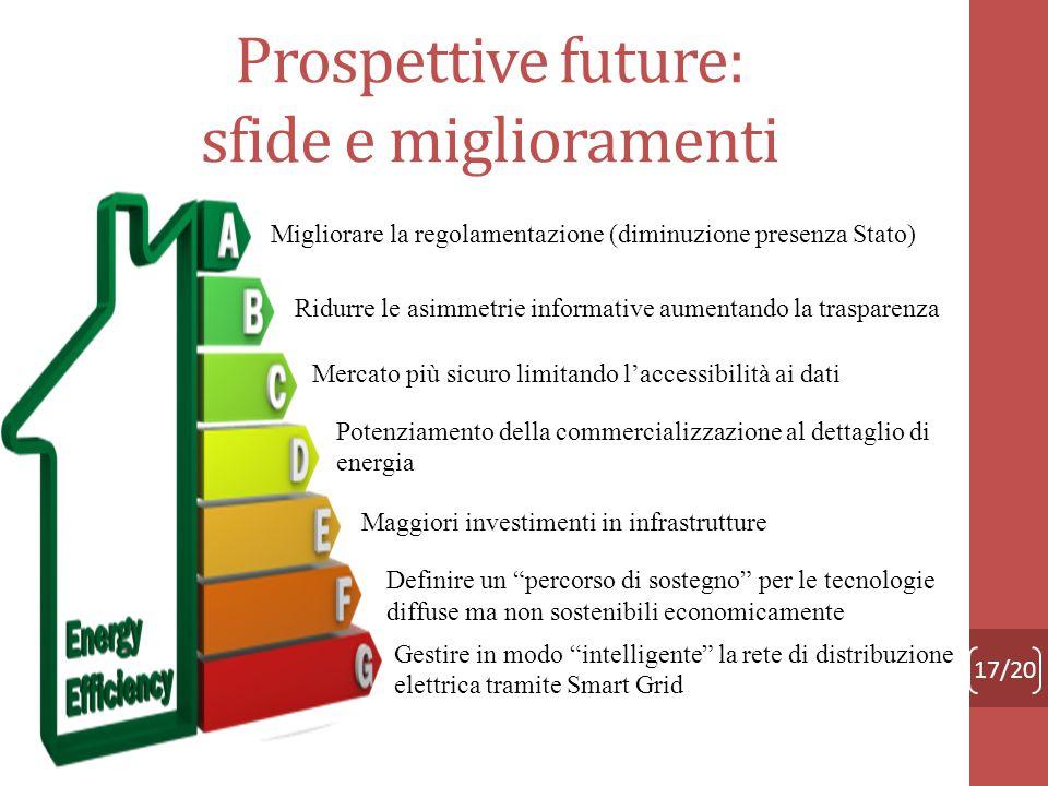 Prospettive future: sfide e miglioramenti