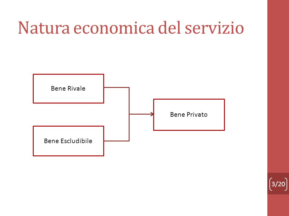 Natura economica del servizio