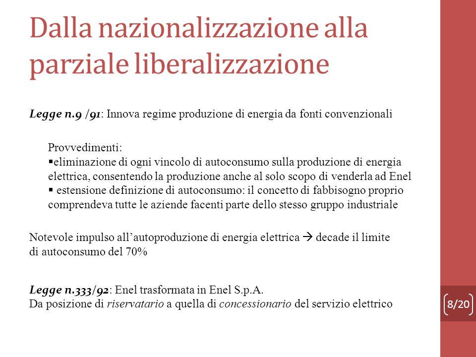 Dalla nazionalizzazione alla parziale liberalizzazione