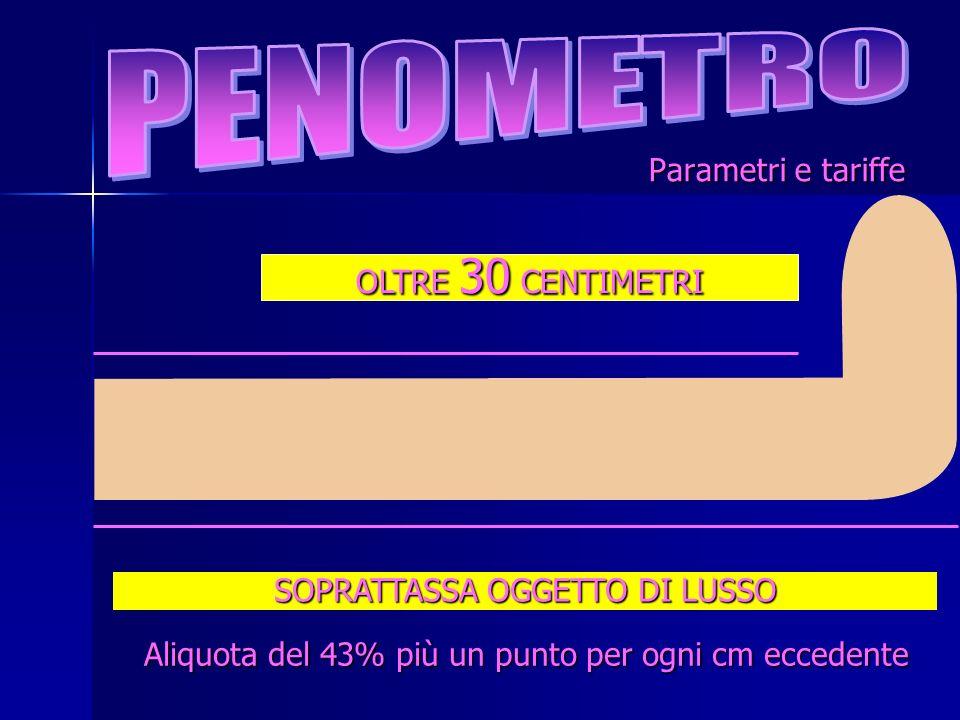 PENOMETRO Parametri e tariffe OLTRE 30 CENTIMETRI