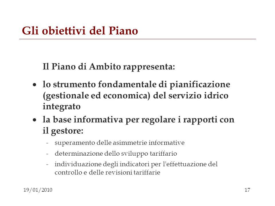 Gli obiettivi del Piano