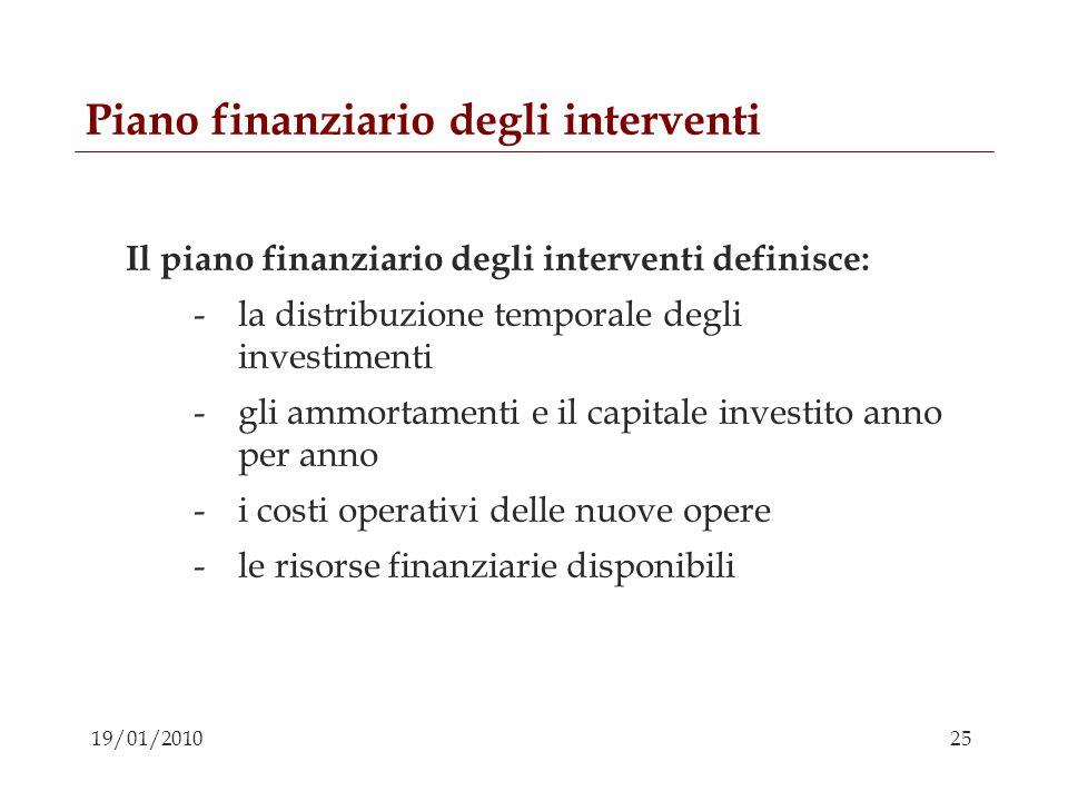 Piano finanziario degli interventi