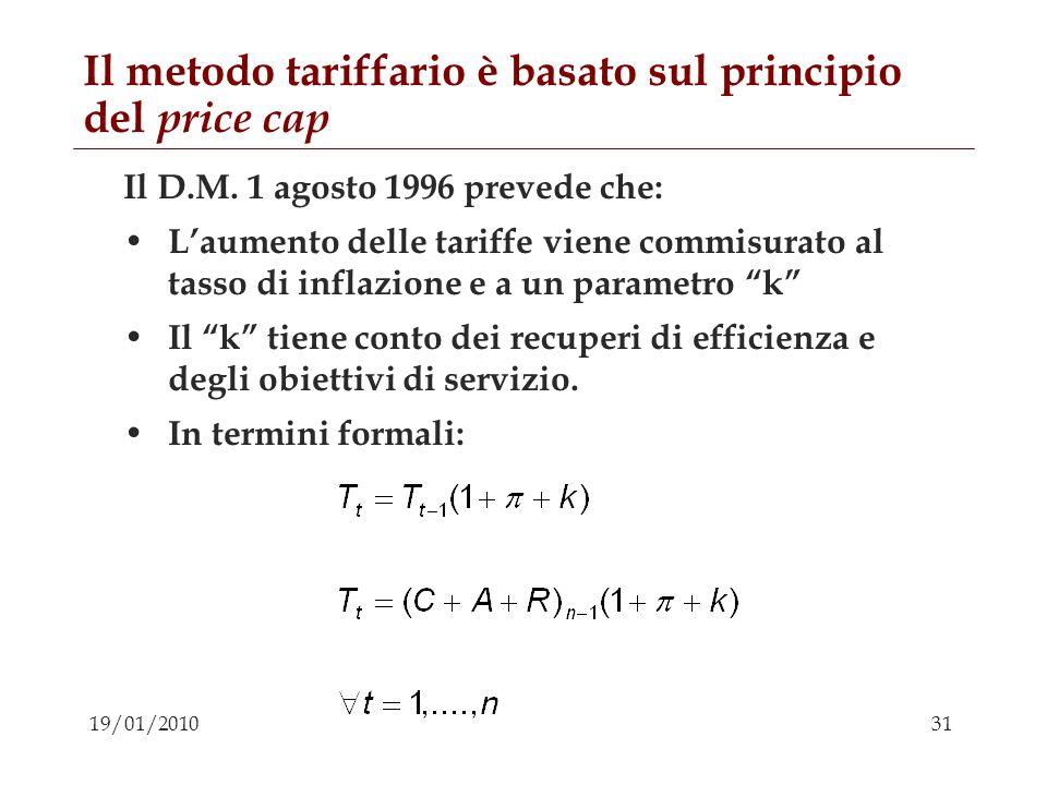Il metodo tariffario è basato sul principio del price cap