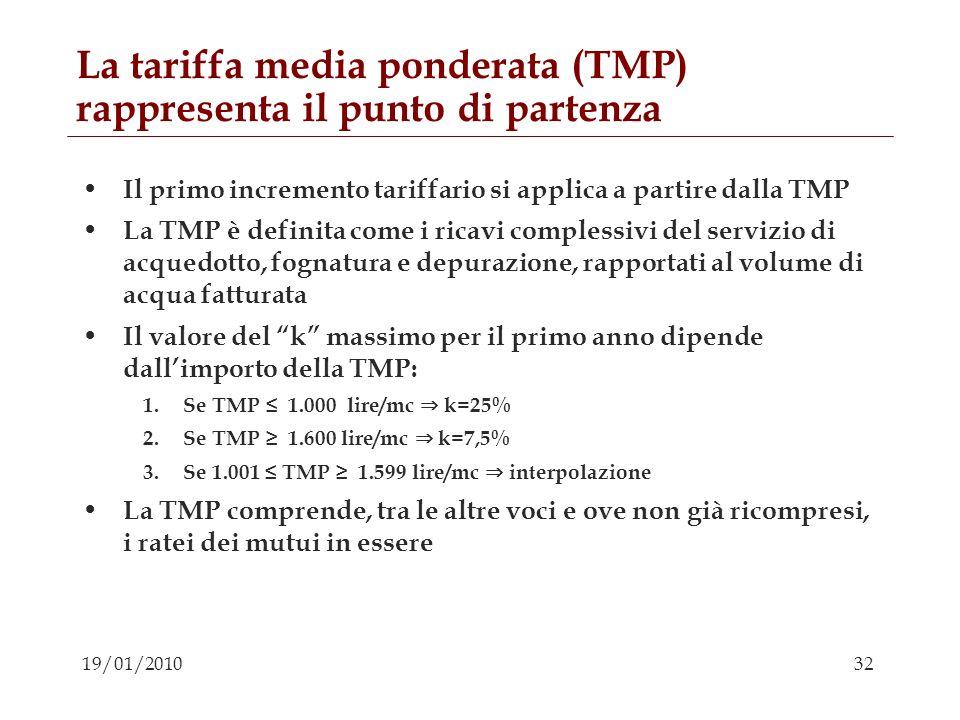 La tariffa media ponderata (TMP) rappresenta il punto di partenza
