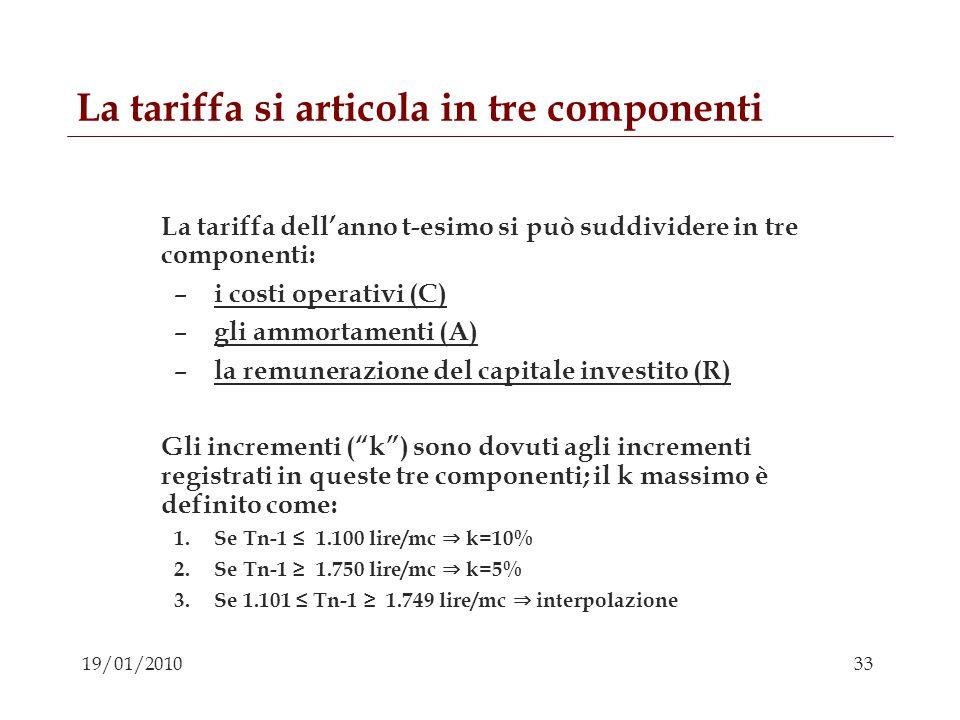 La tariffa si articola in tre componenti
