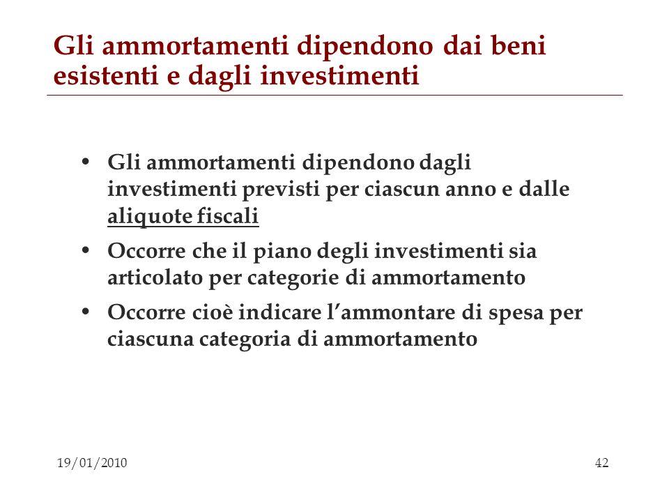 Gli ammortamenti dipendono dai beni esistenti e dagli investimenti