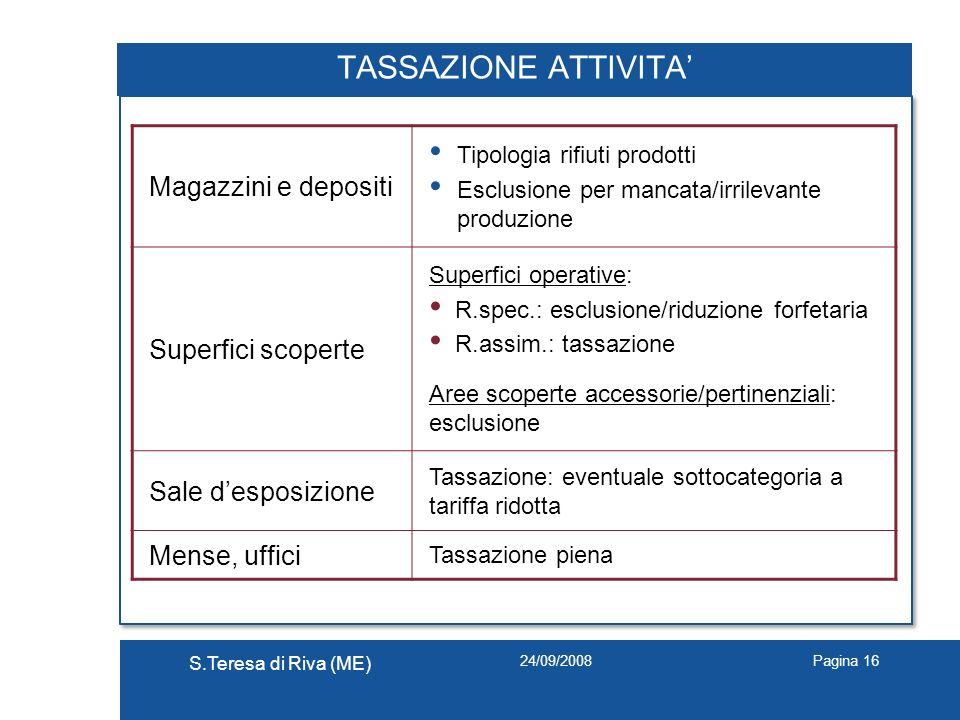 TASSAZIONE ATTIVITA' Magazzini e depositi Superfici scoperte
