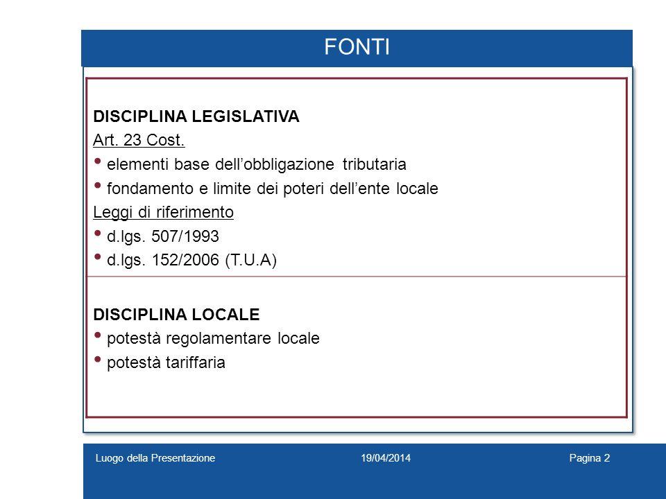 FONTI DISCIPLINA LEGISLATIVA Art. 23 Cost.