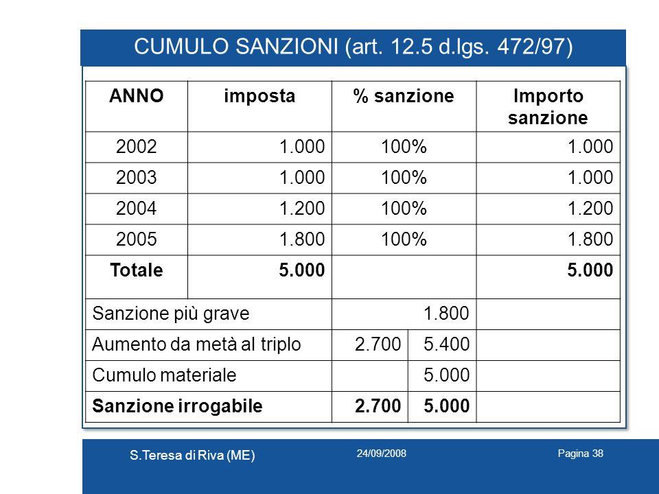 CUMULO SANZIONI (art. 12.5 d.lgs. 472/97)
