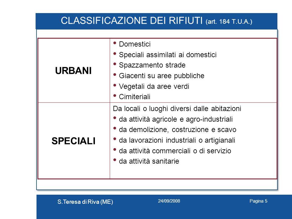 CLASSIFICAZIONE DEI RIFIUTI (art. 184 T.U.A.)