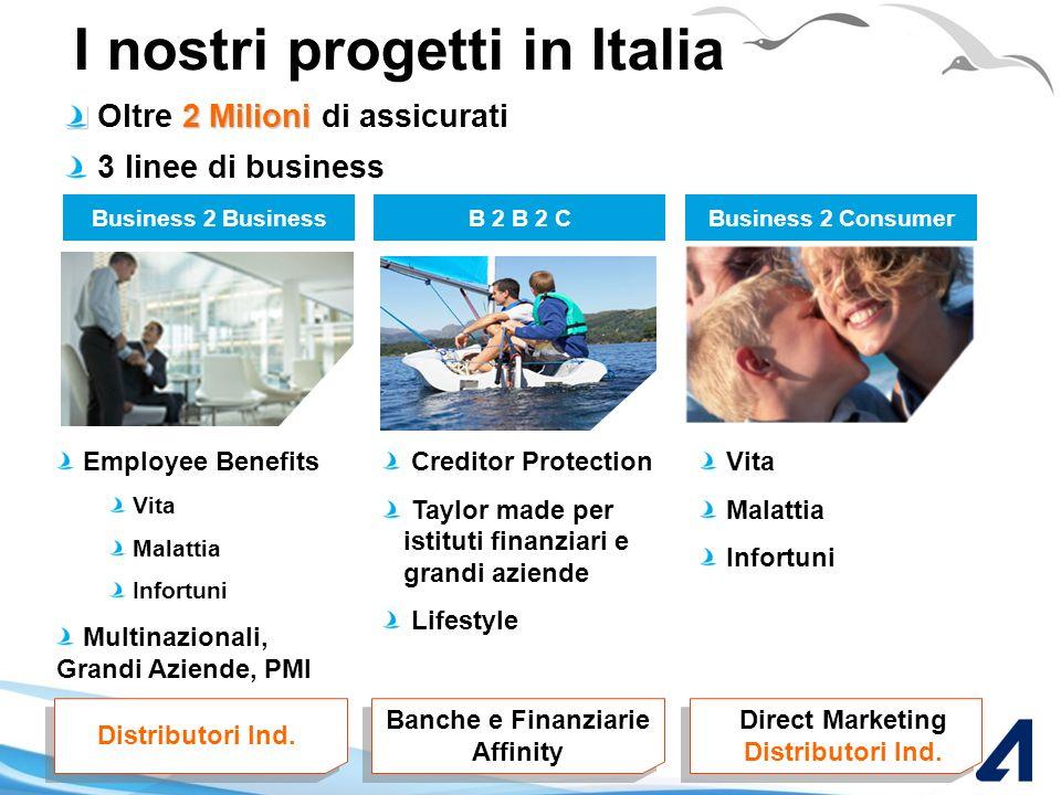 I nostri progetti in Italia