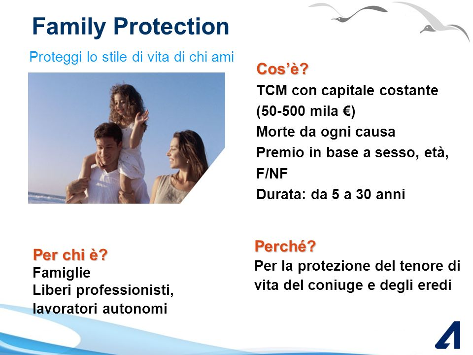 Family Protection Cos'è Perché Per chi è