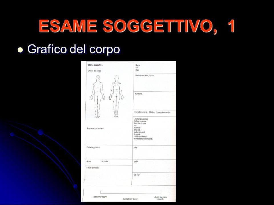 ESAME SOGGETTIVO, 1 Grafico del corpo
