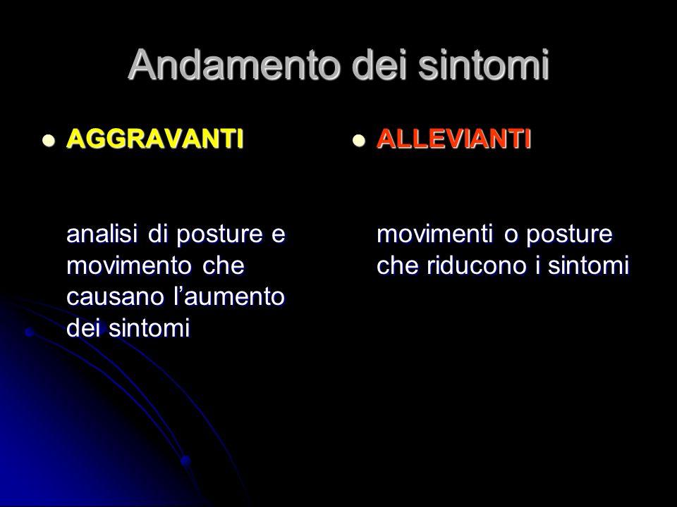 Andamento dei sintomi AGGRAVANTI analisi di posture e movimento che causano l'aumento dei sintomi.