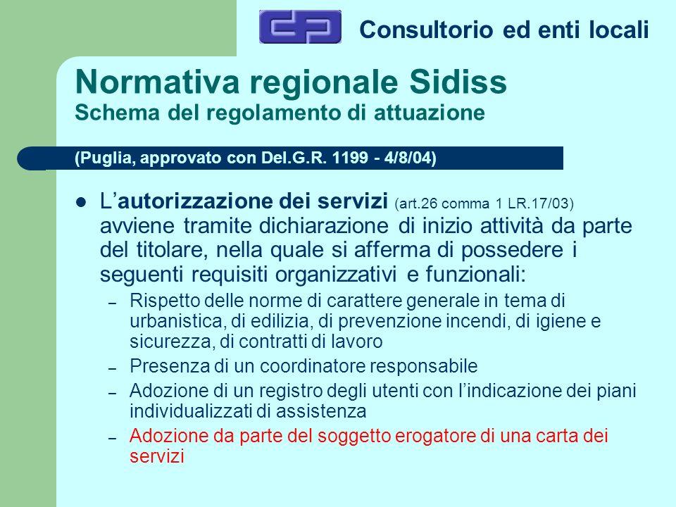 Normativa regionale Sidiss Schema del regolamento di attuazione (Puglia, approvato con Del.G.R. 1199 - 4/8/04)