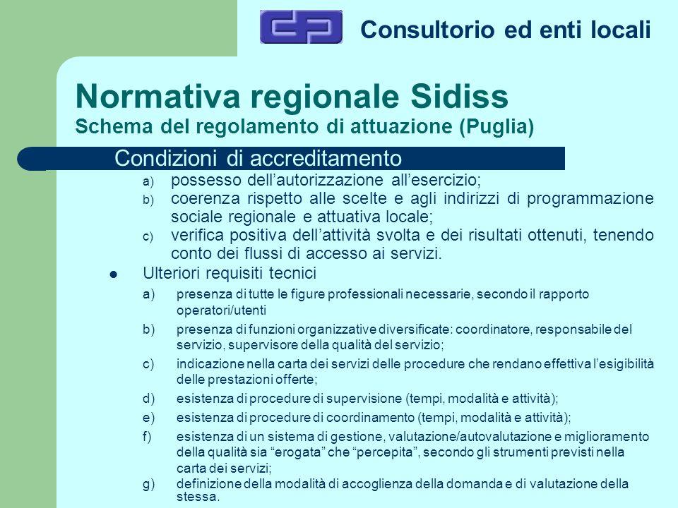 Normativa regionale Sidiss Schema del regolamento di attuazione (Puglia)