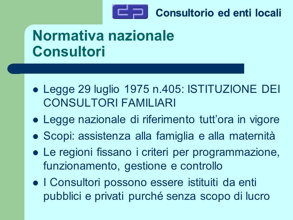 Normativa nazionale Consultori