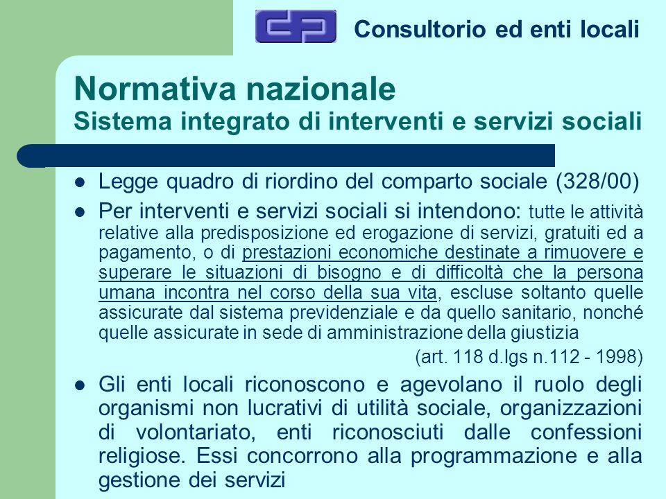 Normativa nazionale Sistema integrato di interventi e servizi sociali