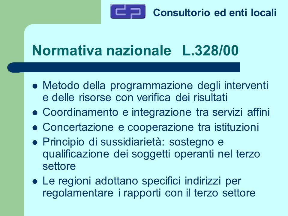 Normativa nazionale L.328/00